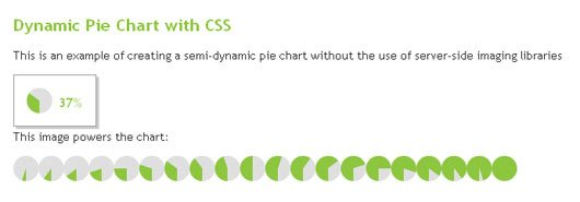 CSS Tips for Web Designers - Designs Mag