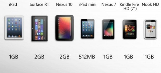 tablet-comparison-guide-8