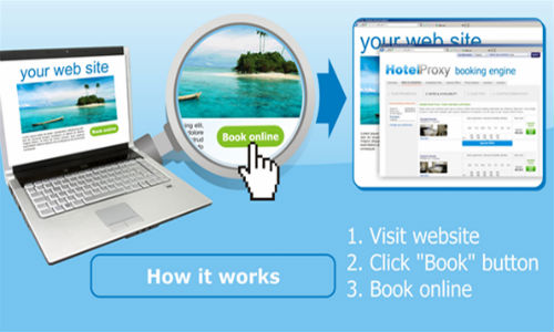 How to find the best online store selling hotel booking engine