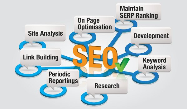 SEO - Consistancey in SEO